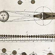 Diagram Of Eclipses, 18th Century Art Print