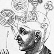 Fludds Mental Faculties, 1617 Art Print