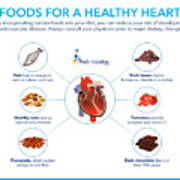 Foods For A Healthy Heart Art Print