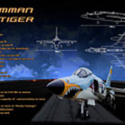 Grumman F-11 Tiger Art Print
