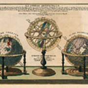 La Sphere Artificielle - Illustration Of The Globe - Celestial And Terrestrial Globes - Astrolabe Art Print