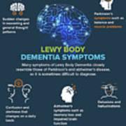 Lewy Body Dementia Symptoms Art Print