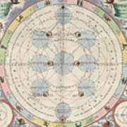 Moon With Epicycles Harmonia Art Print