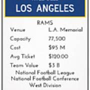 My Nfl Los Angeles Rams Monopoly Card Art Print