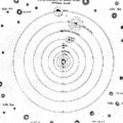 O. Von Guerickes Solar System, 17th Art Print