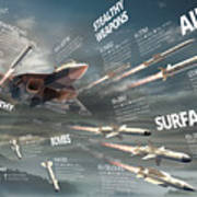 Pak Fa Armament Infographic Art Print