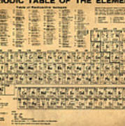 Periodic Table  Of The Elements Art Print