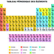 Periodic table of the elements french labeling digital art by periodic table of the elements french labeling poster urtaz Images