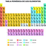 Periodic Table Of The Elements Spanish Labeling Poster
