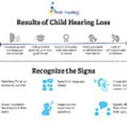 Resutls Of Child Hearing Loss Art Print