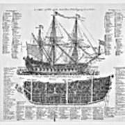 Ship Of War Plans Art Print