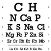 Snellen Chart - Chemical Abundance In Human Body Art Print