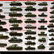 Soviet Tanks ww2 Art Print
