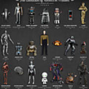 The Evolution Of Robots In Movies Art Print