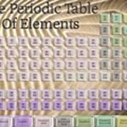 The Periodic Table Of Elements 1 Art Print