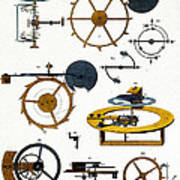 Types Of Clock Mechanism, 1810 Art Print