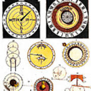 Types Of Clockfaces And Mechanism, 1809 Art Print
