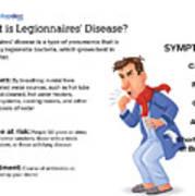 What Is Legionnaires' Disease? Art Print