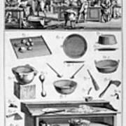 Patisserie, 1751-1777 Art Print