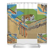 Geothermal Heat Pumps Shower Curtain