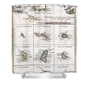 1780 Raynal And Bonne Map Of The Virgin Islands And Antilles West Indies Shower Curtain