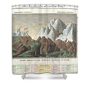 1825 Carez Comparative Map Or Chart Of The Worlds Great Mountains Shower Curtain
