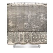 1850 Meyer Comparative Chart Of World Mountains Shower Curtain