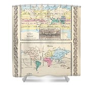 1855 Antique World Maps Illustrating Principal Features Of Meteorology Rain And Principal Plants Shower Curtain