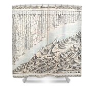 1855 Colton Map Or Chart Of The Worlds Mountains And Rivers Shower Curtain