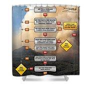 Diagnosing Wildland Firefighter Disease Shower Curtain