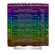 432hz Alchemical Chakra Zodiac Chart Shower Curtain by Derek Gedney