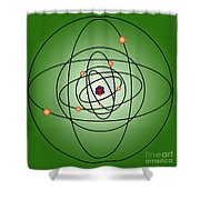 Atomic Structure Model Shower Curtain by Science Source
