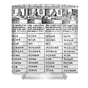 Baker's Price List, 1600 Shower Curtain