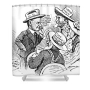 Mcnary Haugen Bill Political Cartoon