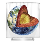 Cross Section Of Planet Earth Showing Shower Curtain