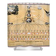Diagram: American Union Shower Curtain