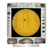 Diagram Of The Sun With Sunspots C Shower Curtain