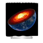 Earth Core Structure To Scale - Isolated Shower Curtain