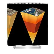 Interior Structure Of Planets And Moon Shower Curtain