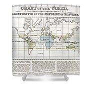 Map Sugar Trade Shower Curtain