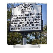 Nc-a80 Hugh Cale 1835-1910 Shower Curtain