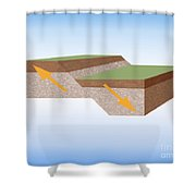 Normal Fault Created By Earthquake Shower Curtain