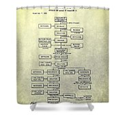 Nystatin Production Chemistry Patent Shower Curtain