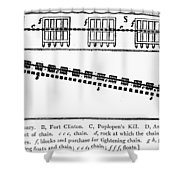 Revolutionay War Plan Shower Curtain