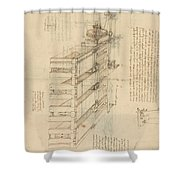 Shearing Machine With Detailed Captions Explaining Its Working From Atlantic Codex Shower Curtain