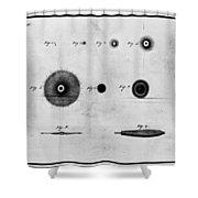 Smallpox Vaccination, 1801 Shower Curtain