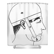 Snoring Device, 1877 Shower Curtain