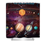 Solar System 1 Shower Curtain by Garry Walton