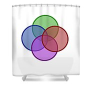 Venn Diagram Of Intersecting Circles Shower Curtain