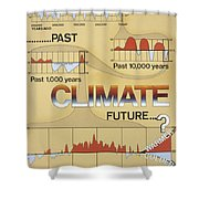 Weather: Climate Change Shower Curtain